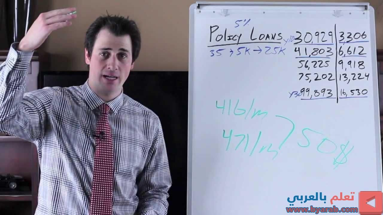 Why Taking Life Insurance Policy Loans Make Sense Rather ...