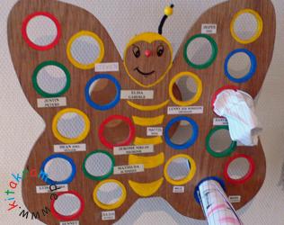 Postf cher in der kita im kindergarten oder hort for Raumgestaltung hort