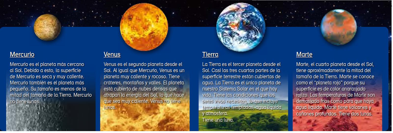 Hace los deberes sistema solar planetas terrestres pinterest el deber sistema solar y solar - Caracteristicas de los planetas interiores ...