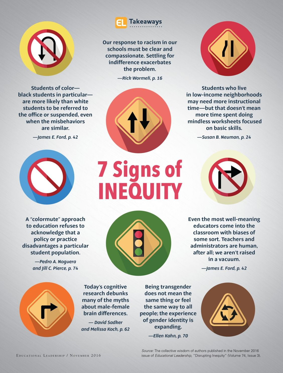 7 Signs Of Inequity From The November 2016 Issue Of Educational Leadership Click The Image To Downloa Educational Leadership Curriculum Development Leadership