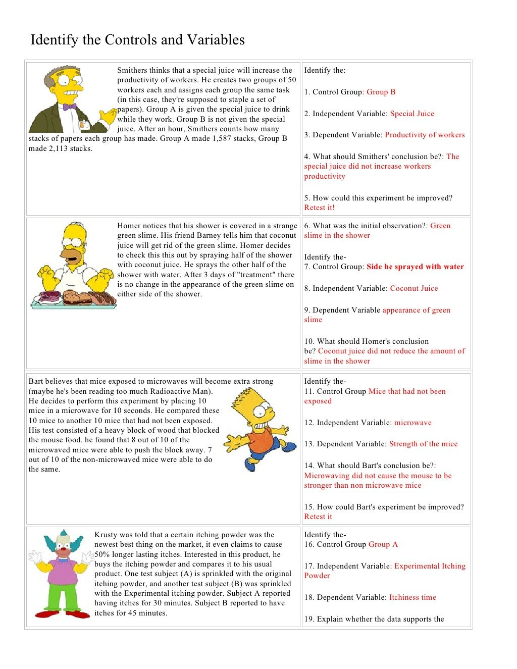 worksheet Simpsons Scientific Method Worksheet bart simpson controls and variables with answers quick fun scientific method lab review of variables