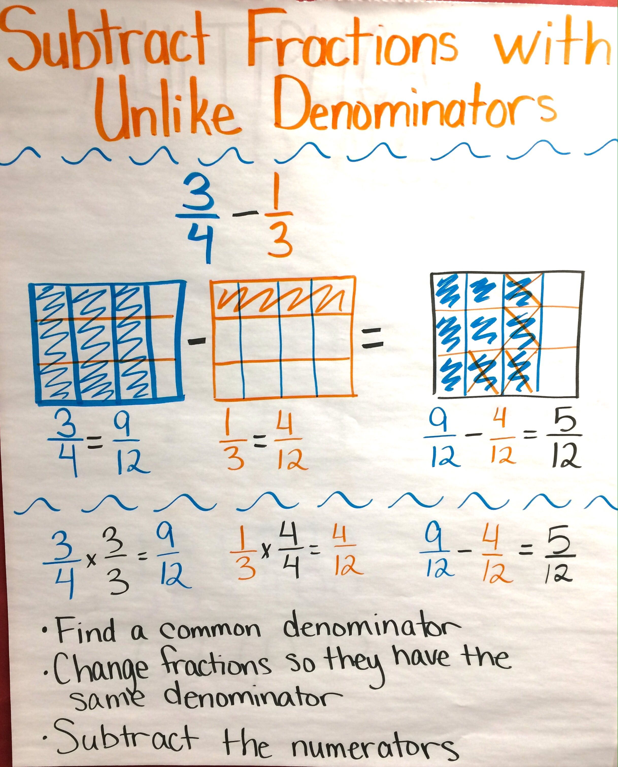 subtracting fractions anchor chart | anchor charts | pinterest