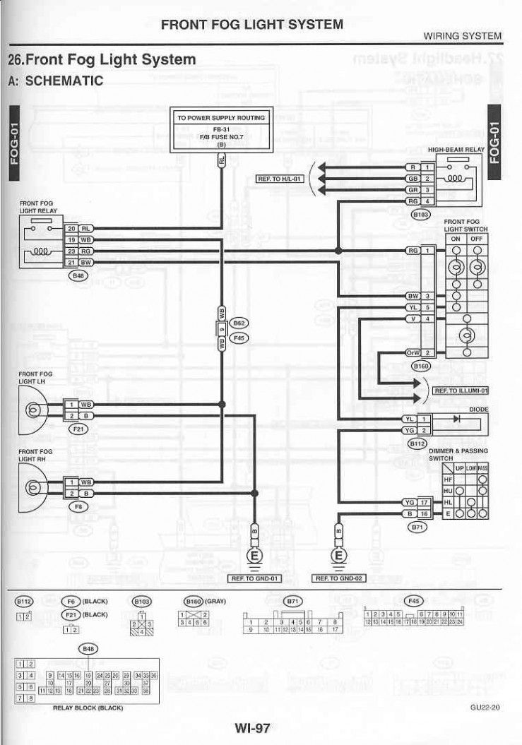 6 Subaru Wrx Engine Wiring Diagram 6 Subaru Wrx Engine