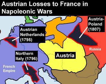 Austrian losses in Napoleonic Wars