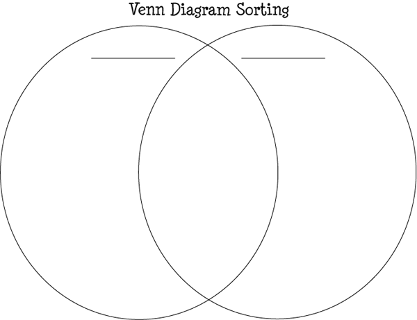 Practicing Advanced Sorting With Venn Diagrams Venn Diagrams Math