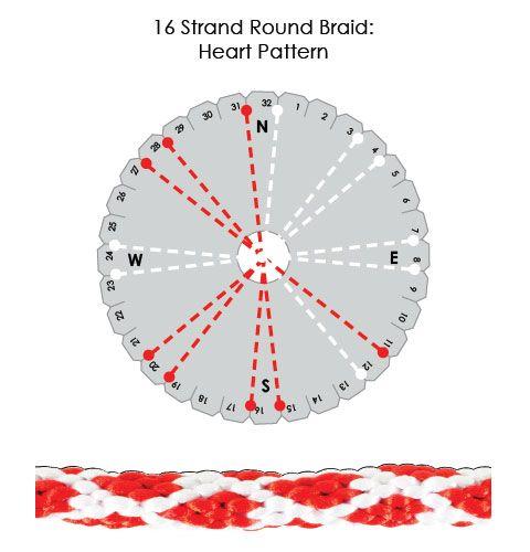 Kumihimo 16 Strand Round Heart Version Kumihimo Patterns