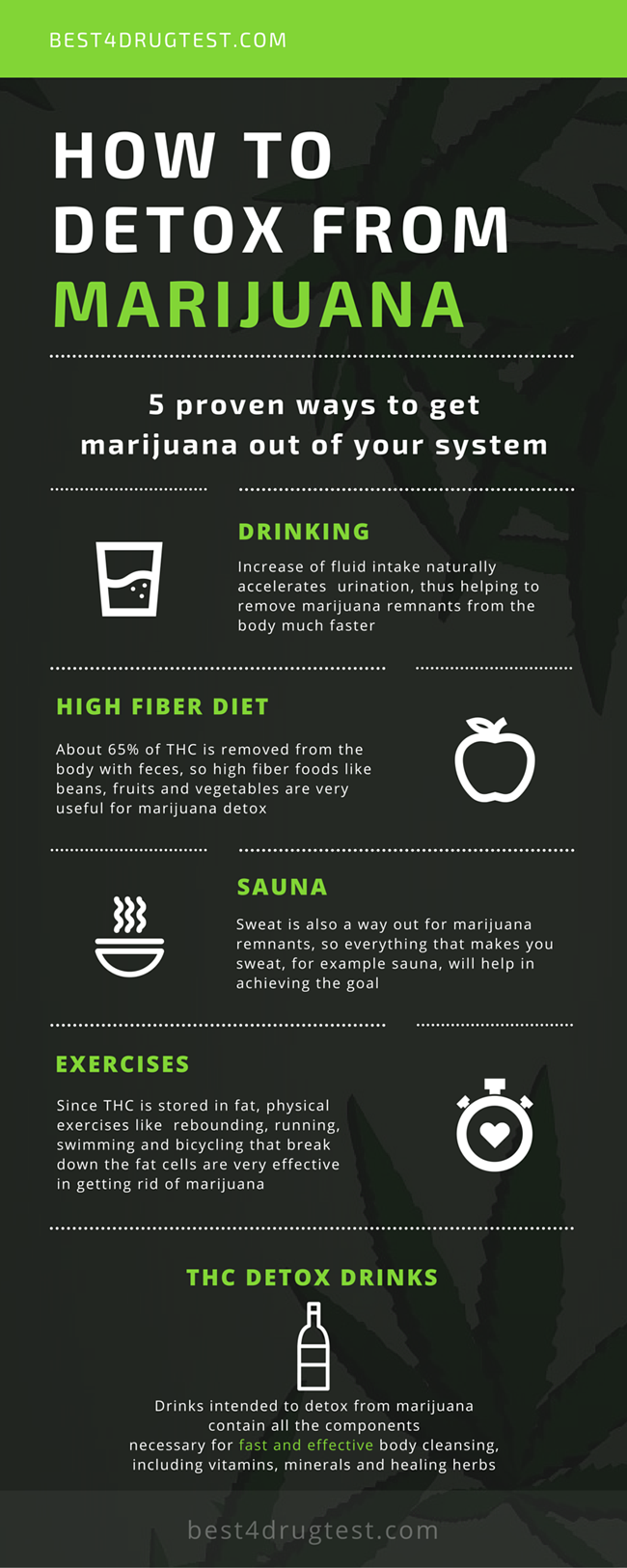 Ways to detox thc naturally