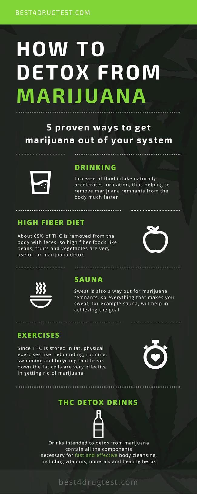 5 Ways To Detox From Marijuana Infographics Pinterest