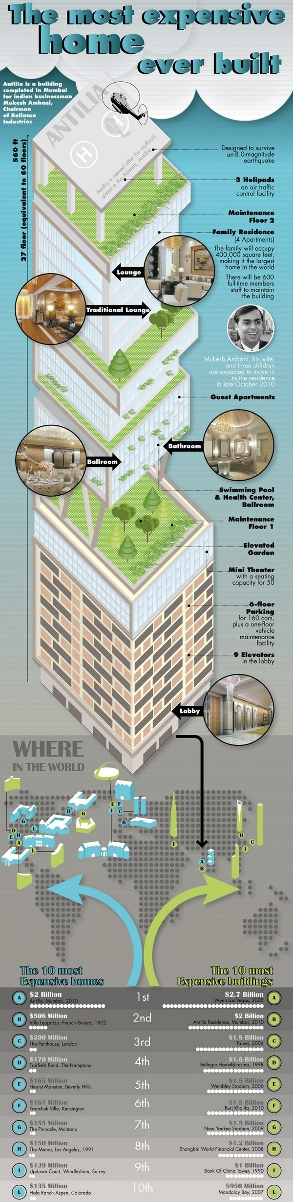 Antilia is most expensive home in Mumbai for Indian businessman ...
