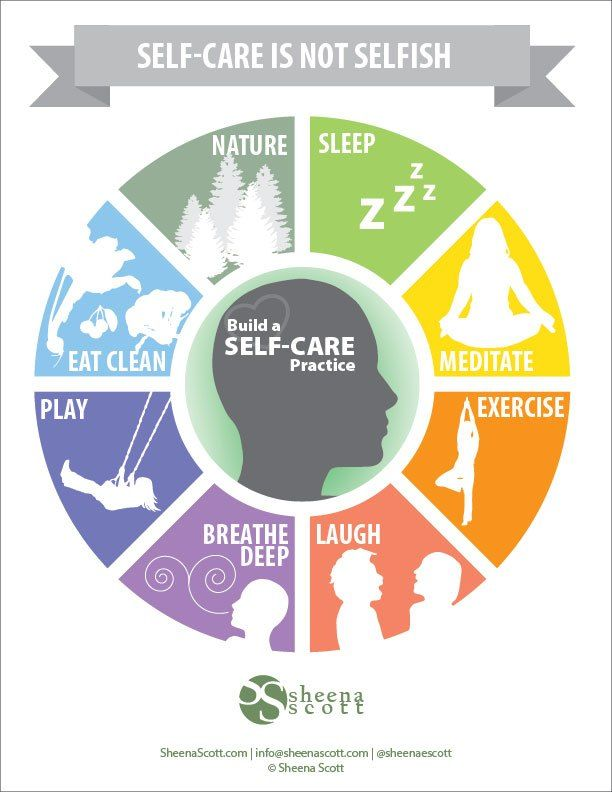 Self-Care is Not Selfish Infographic | SheenaScott.com