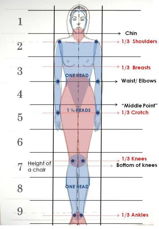 Basic Standing Figure Fashion Drawing For Beginners Illustration Fashion Design Fashion Design Sketches Fashion Drawing Tutorial