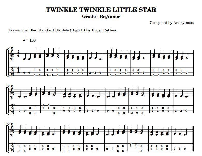 Best Free Fillable Forms Ukulele Fingerstyle Tabs Pdf Free