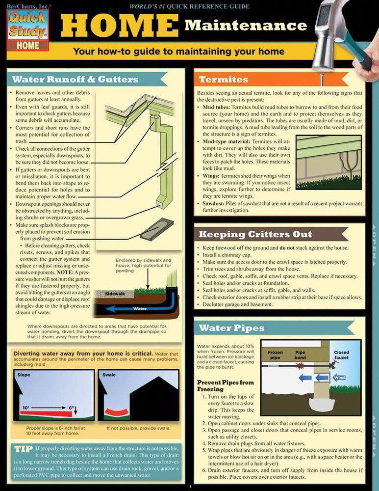 Photo of Home Maintenance Laminated Reference Guide (9781423218203)