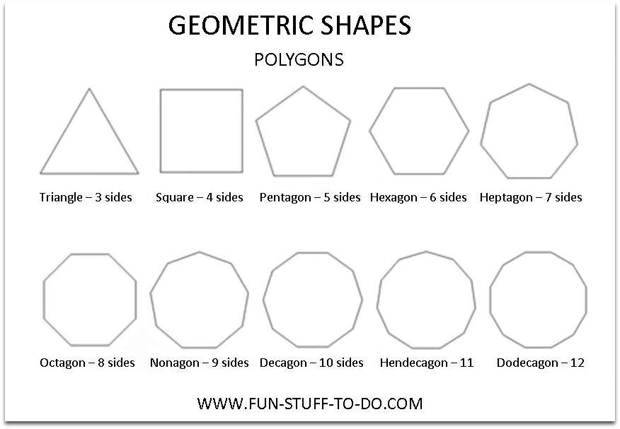 Kids educational or homeschool geometric shapes- charts and