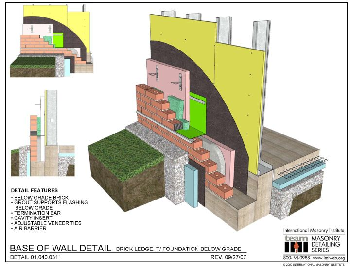 Brick Ledge Construction Details Pinterest Bricks