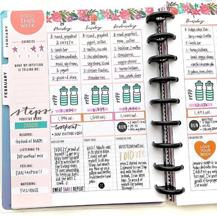 14 Genius Bullet Journal Ideas For A Better You And A Happier Life - Our Mindful Life -   fitness Planner mambi