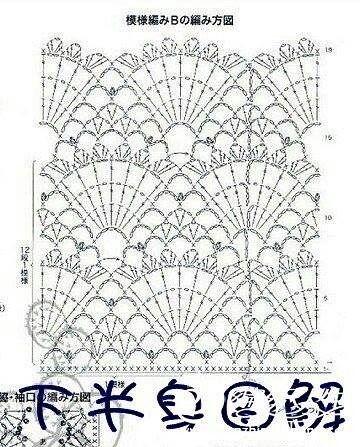 Pin von May Mathineehandmade auf Crochet ลายพัด | Pinterest ...