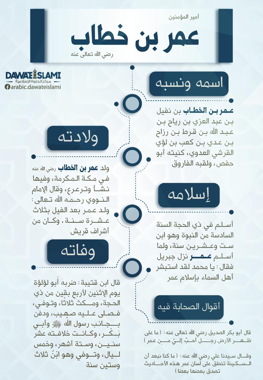 أمير المؤمنين عمر بن خطاب رضي الله تعالى عنه Islam Facts Islamic Posters Islamic Quotes