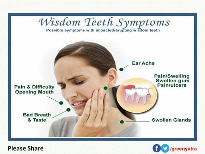 Pin by safa siddiqua on hacks did you know wisdom teeth