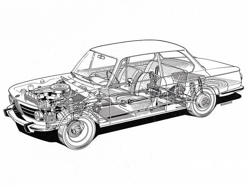 BMW 1600-2 and 02 Series - 1966 to 1976 69/500 | Zonerama.com | BMW ...
