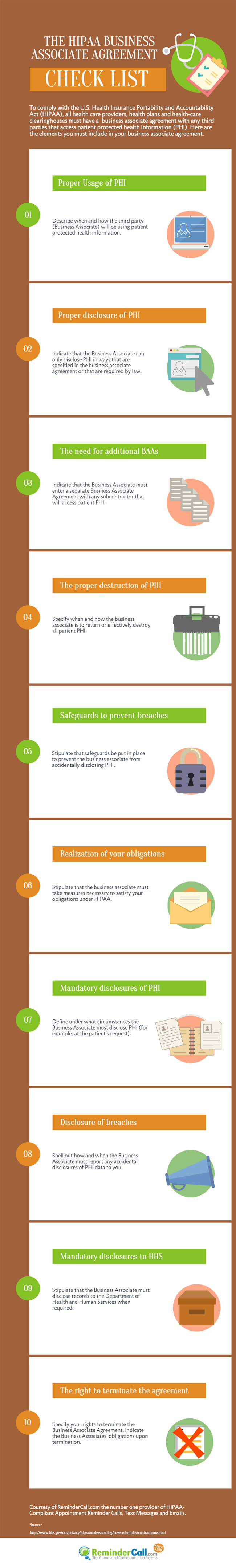 Hipaa Business Associate Agreement Check List Infographic