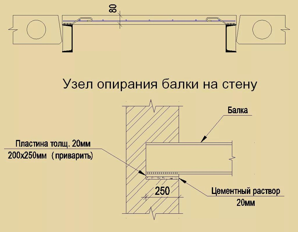 кирпичная стена на металлической балке
