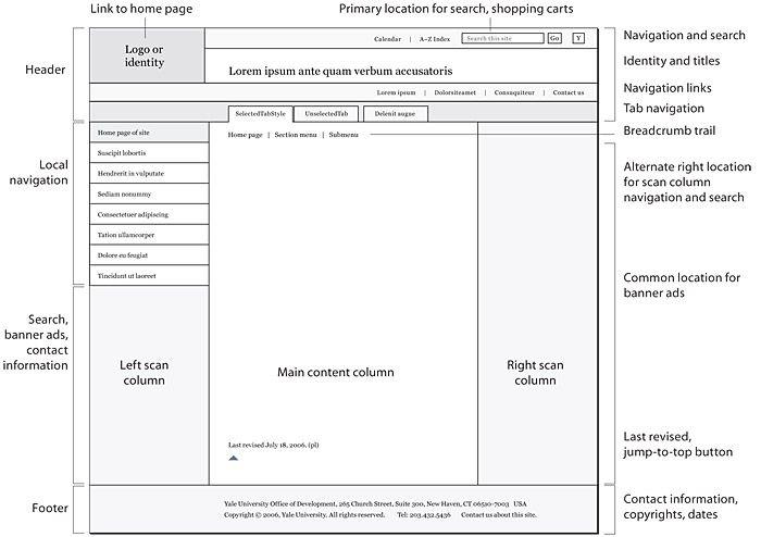Interface Design Interface Design Web Design Webpage Layout