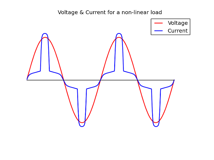 An Introduction To Capacitor Based Power Factor Correction Circuits Passive Components Blog Capacitor Power Circuit