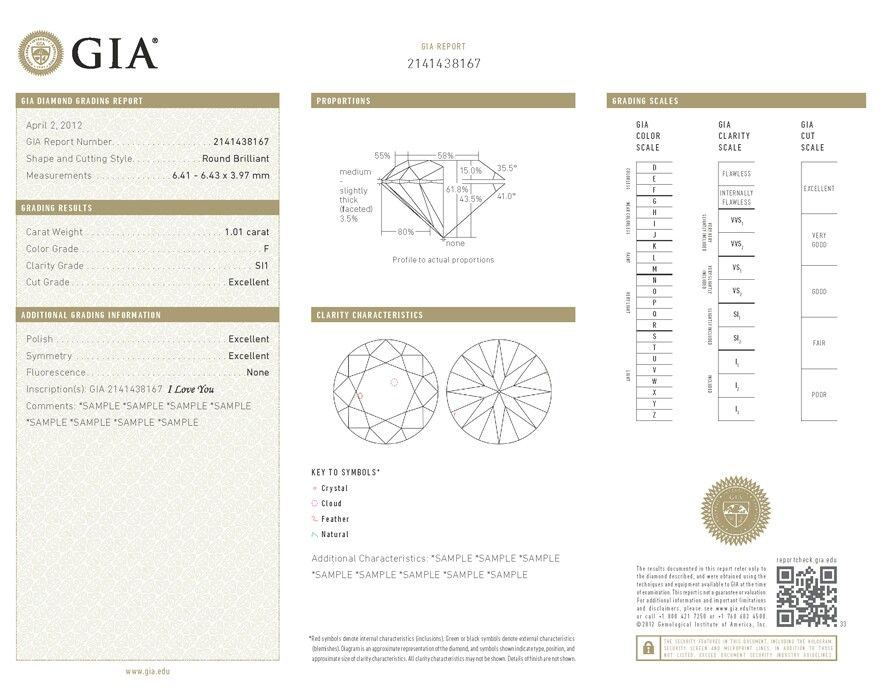 The GIA Diamond Grading Report includes an assessment of the 4Cs - diamond clarity chart