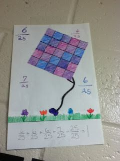 Fraction Kite 3.NF.A. 3  The student will explain equivalence of fractions in special cases, and compare fractions by reasoning about their size.