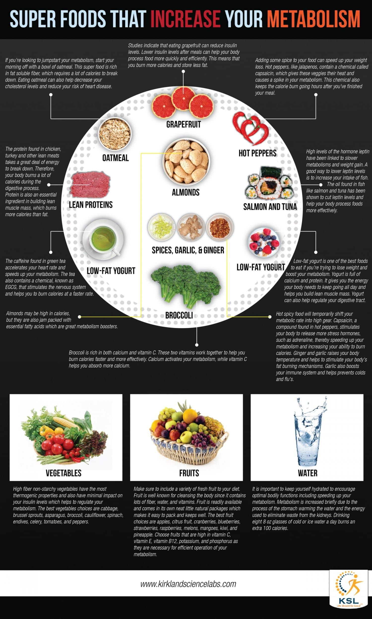 Can Calcium Boost Weight Loss