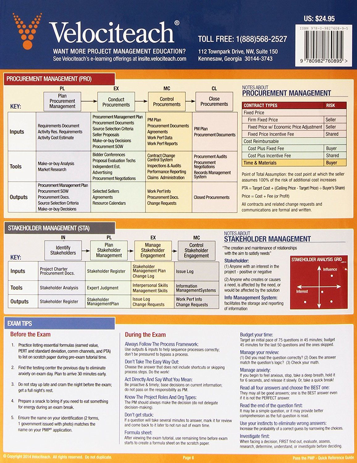 The pmp exam quick reference guide fifth edition test prep a quick reference guide for the pmp exam this sturdy laminated card accompanies the pmp exam how to pass on your first try edition 1betcityfo Image collections