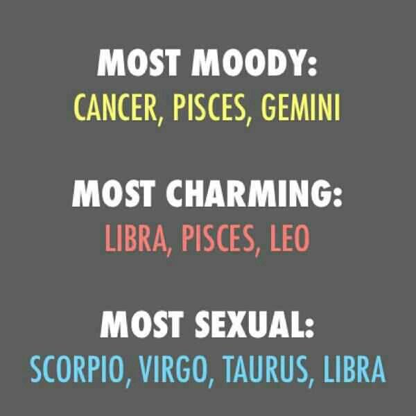 Facts about virgos sexuality