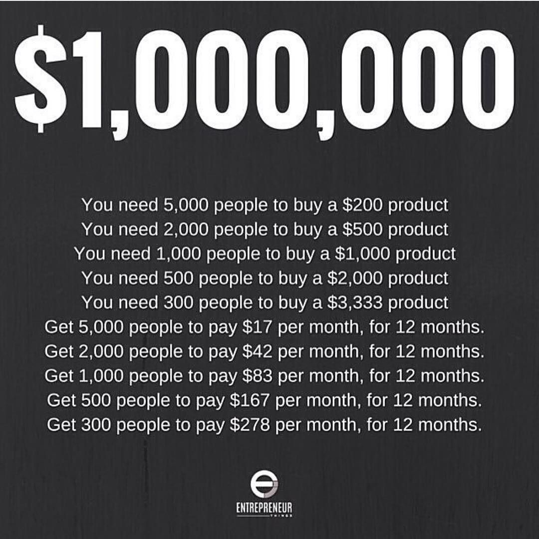 Ways To Make A Million Buck$ --- Courtesy Of