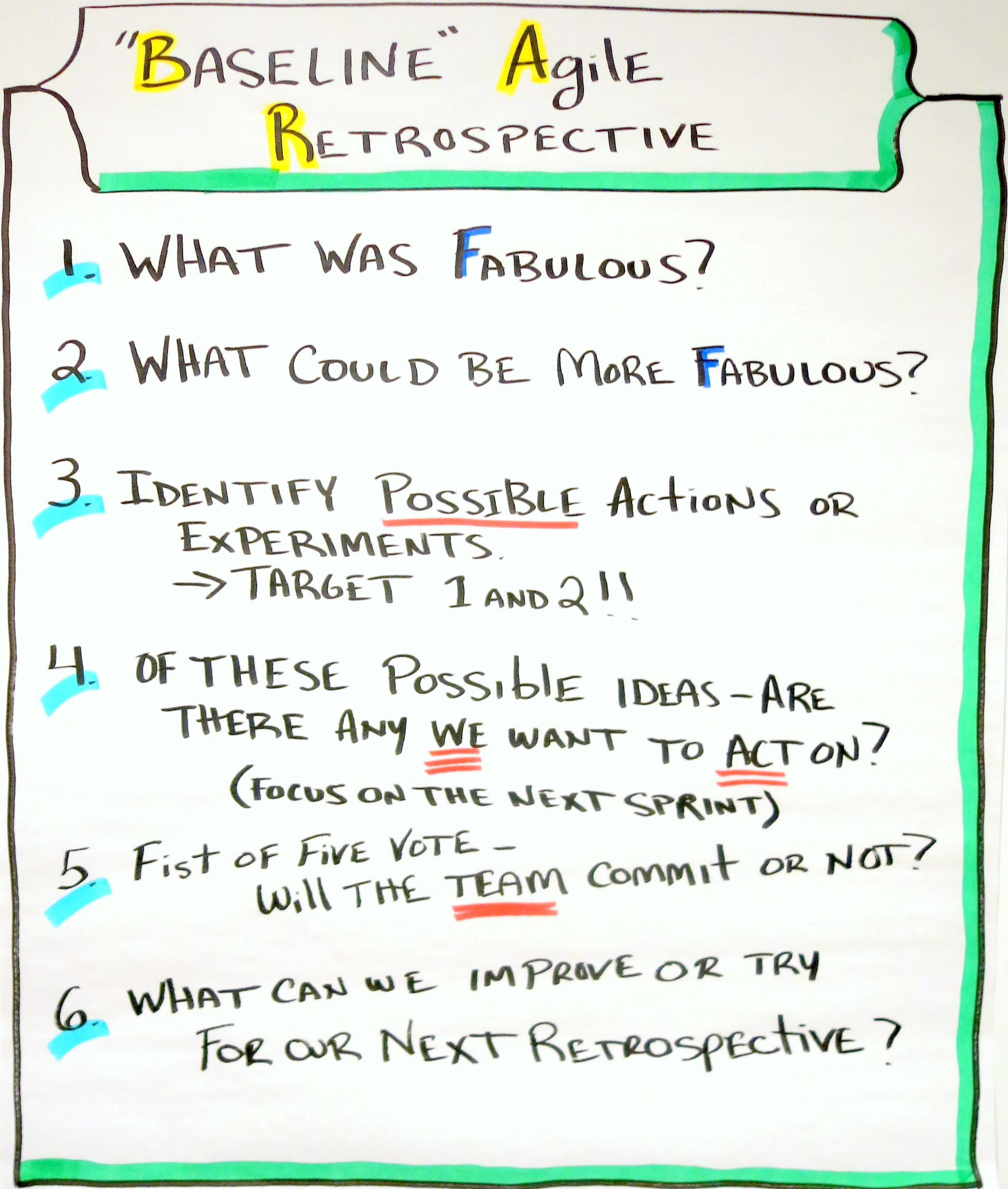 The Real Baseline Agile Retrospective Format