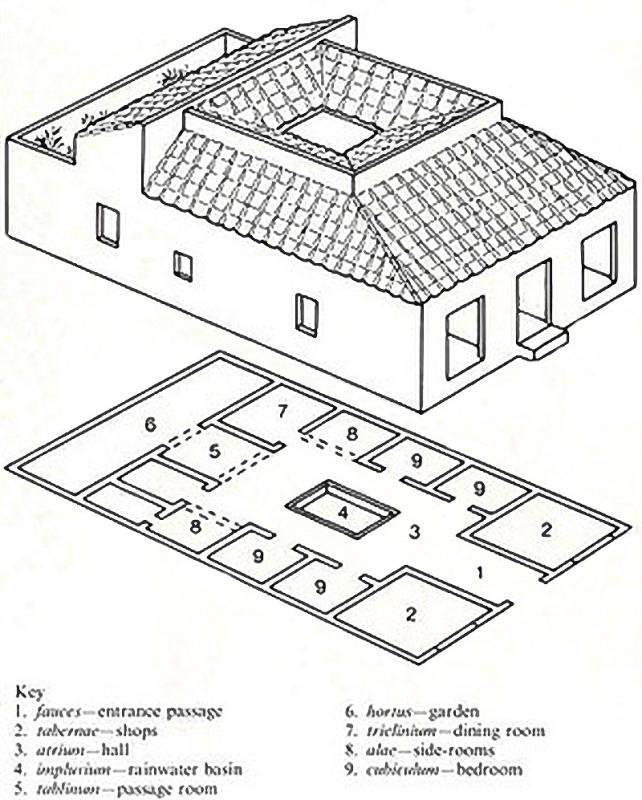 File Domusitalica Png Roman House Ancient Roman Houses Village House Design