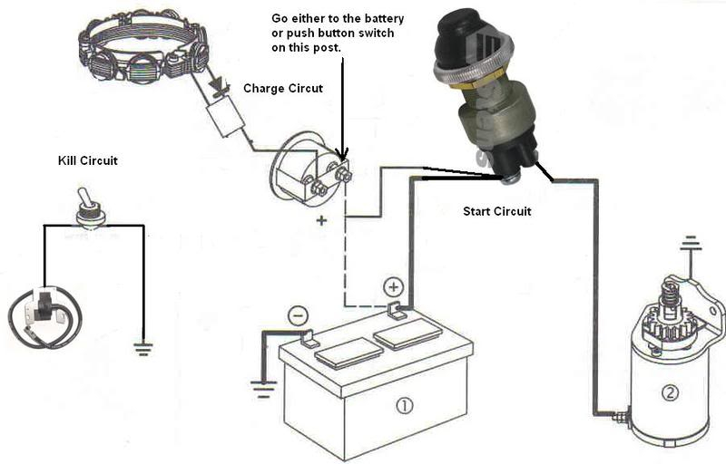 29 Briggs And Stratton Charging System Diagram Wiring Diagram List In 2020 Briggs Stratton Stratton Briggs