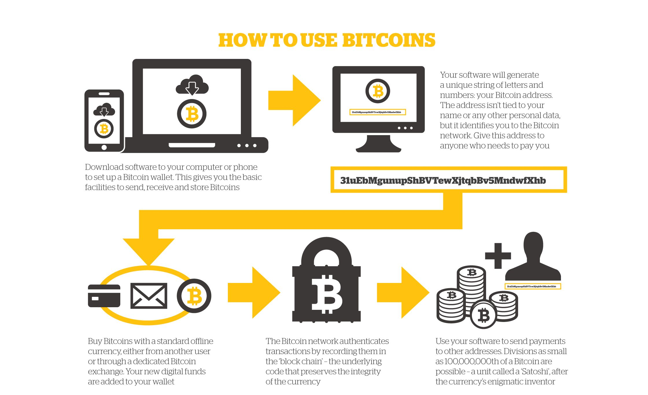 how to open a bitcoin account uk