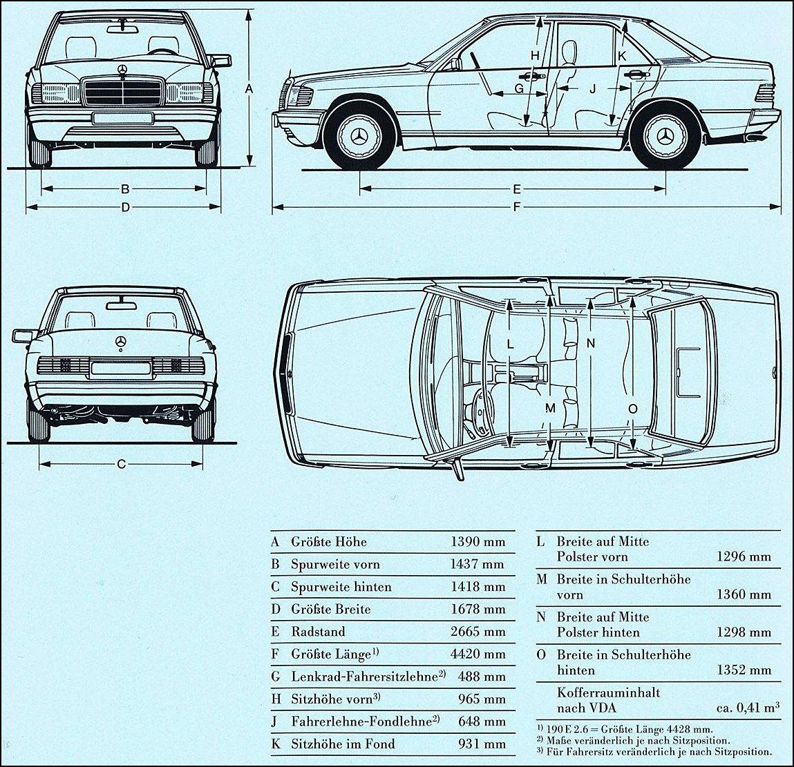 Mercedes Benz 190e W201 A Look Back In Time Goruntuler Ile