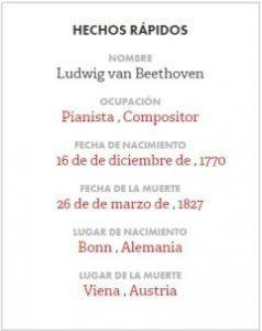 Ludwig Van Beethoven Biografia De Un Gran Pianista Y Compositor Barroco Compositores Pianista Biografía