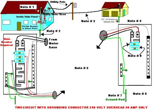 Wiring a Detached Garage NEC 2002 Self Help and More WIRING