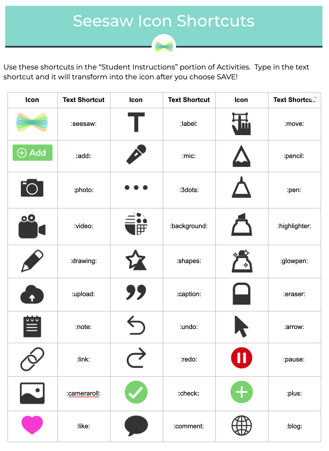 Seesaw Icon Shortcuts for Activities Seesaw, Shortcut