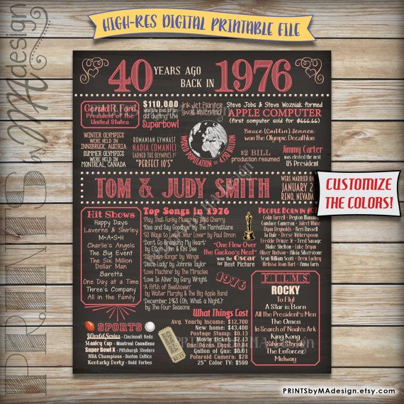 40th Wedding Anniversary Gifts For Parents Ideas: 40th Anniversary 1976 Chalkboard Poster Sign By