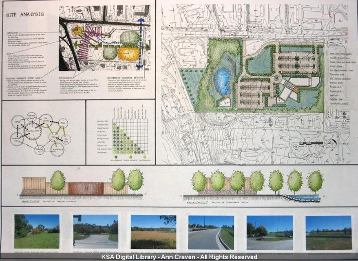 Architectural Presentation Board Site Analysis  Google Search