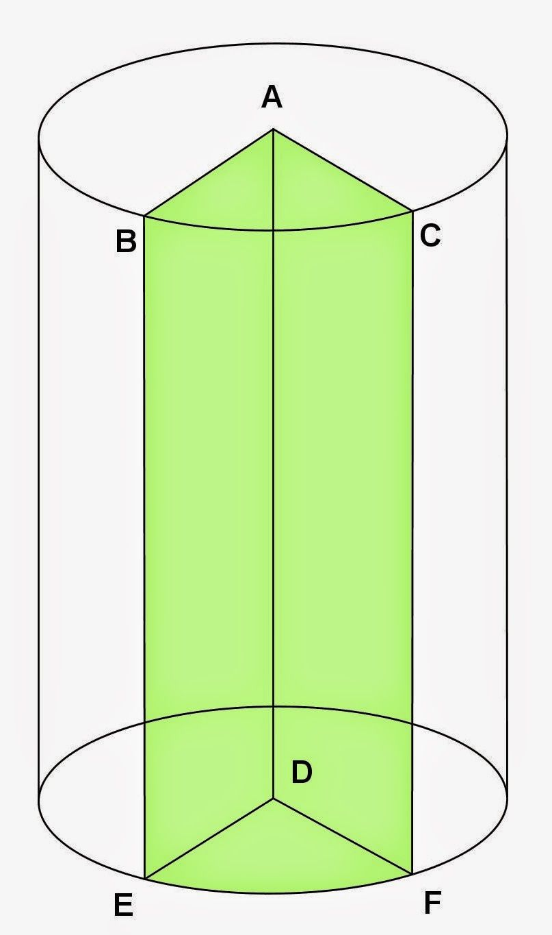 Topic for January 31, 2015: Solving for the volume and total surface