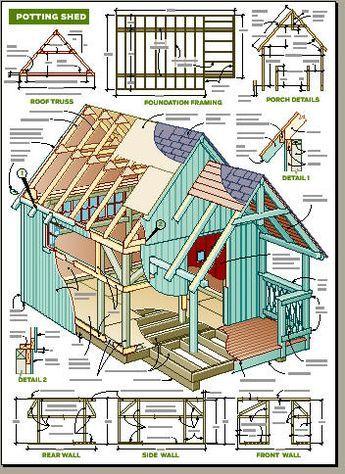 Details potting shed plan cabin ideas pinterest shed for Potting shed plans free