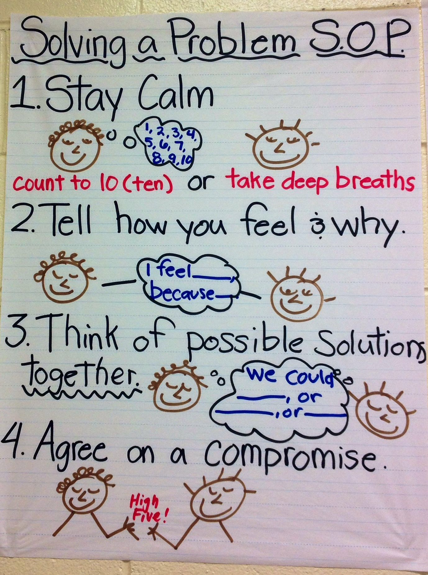 A 2nd grade class created a problem solving SOP so they could do ...