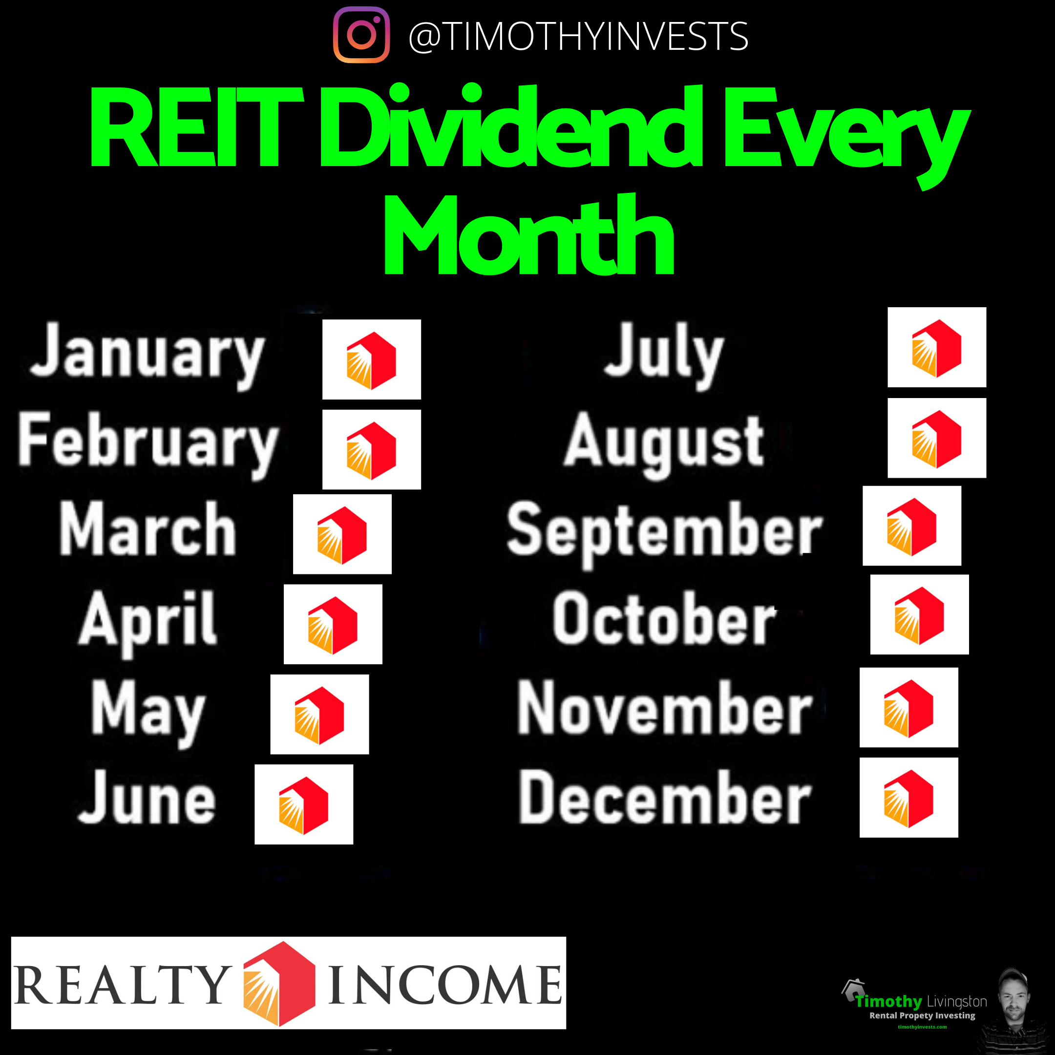 Do you receive cash dividends throughout the year? Holding shares of this Real Estate Investment Trust (REIT) would allow you to receive a dividend payout every month of the year 🔥 #investing #dividends #stockmarket #passiveincome #cashflow #money #moneytips #millionairemindset #millionaire #stock #realestate #realestateinvesting