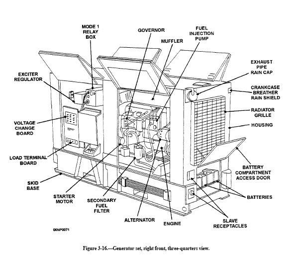 partes de una planta el u00e9ctrica insonorizada  con cabina