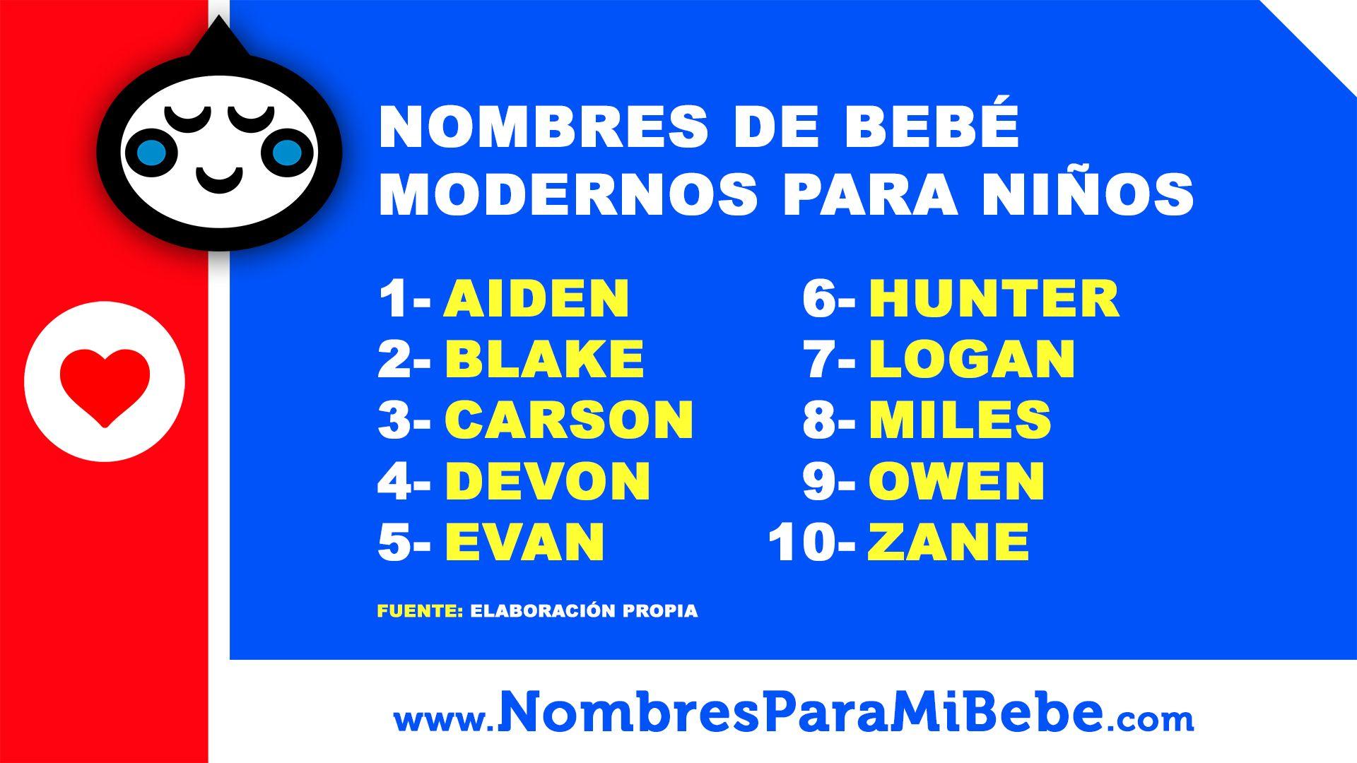Nombres Modernos De Bebés Para Niños Más Nombres De Bebé En Http Www Nombresparamib Nombres Aztecas Para Niños Nombres De Bebes Nombres Para Bebes Niños